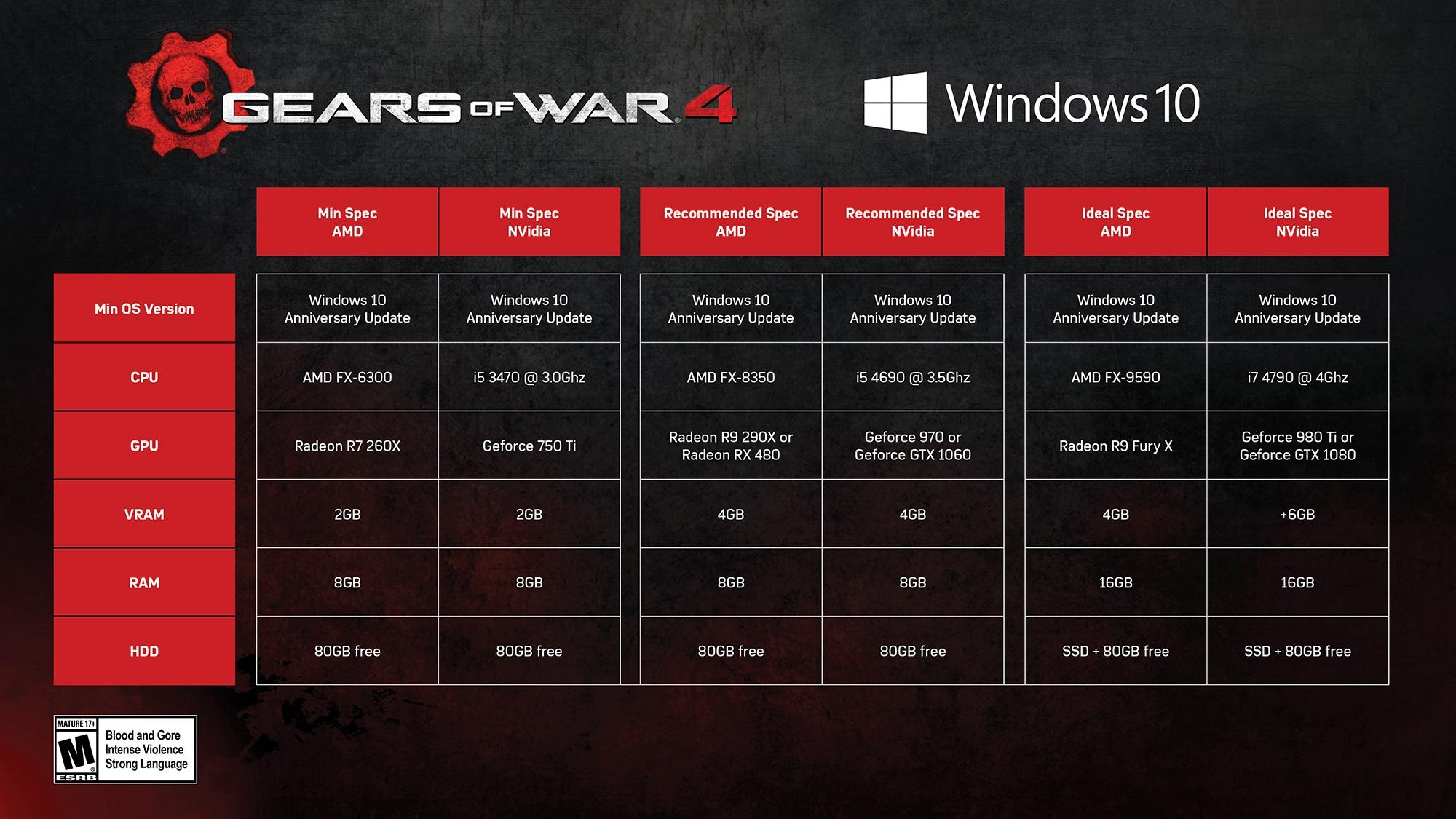 gears_of_war_4_etc._screenshot_201608161