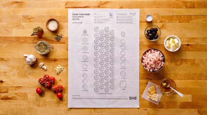 IKEA receptek