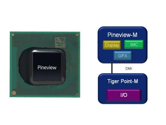 A Pine Trail rendszer részét képező NM10 Express chipset is csak az  alapszolgáltatásokat nyújtja 420474e1d0