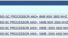 Ennyibe kerülnek majd az AMD Vishera processzorai kép