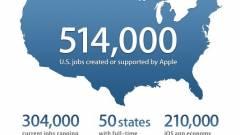 Apple: nem csak környezetszennyezésre van példa kép