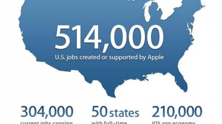 Környezetszennyezés Apple módra - 23,1 millió tonna üvegházhatást okozó gáz kép
