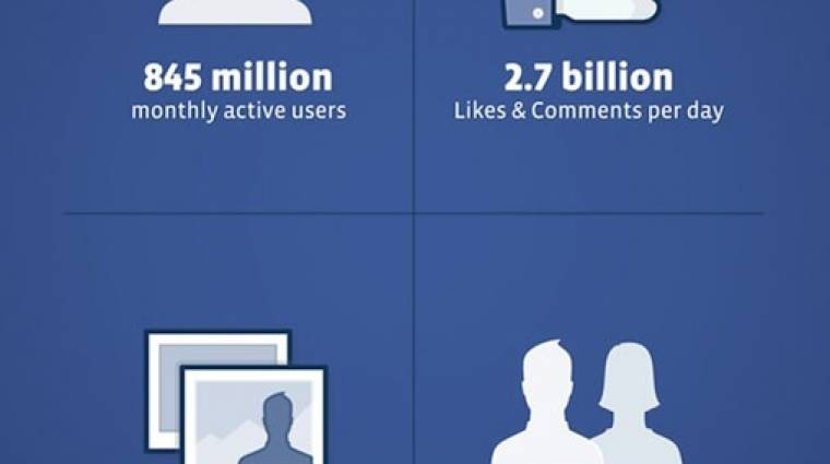 Facebook: terhes vagyok, lájkolod? kép