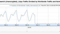 Líbiában újra elsötétült az internet kép