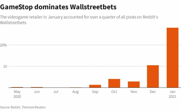 Players and online forumers have done amazing chaos on Wall Street