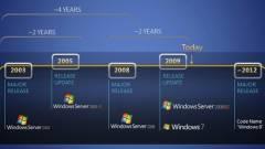 Microsoft: 2012-ben jön a Windows 8 kép