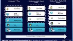 Windows 8, mint szolgáltatás? kép