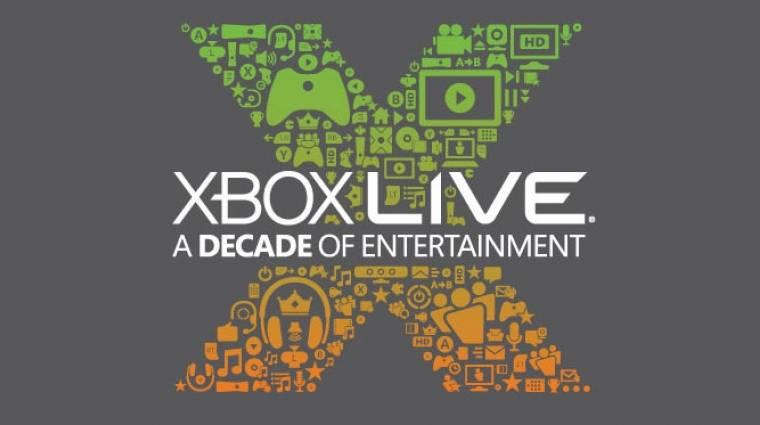 Xbox One - a magyaroknak nem jár Xbox Live (frissítve) bevezetőkép