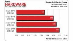 Ennyit tud az Intel Core i7-4770K kép