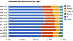 Hol van az Internet Explorer 9? kép