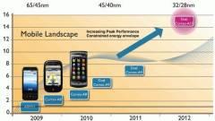 Jönnek az olcsó, 64 bites ARM alapú szerverek kép