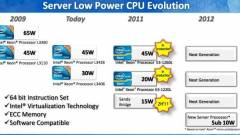 Új, 10 W alatti fogyasztású Intel Atom 2012-re kép