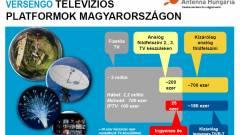 MinDigTV: több mint 200 ezer háztartásban kép