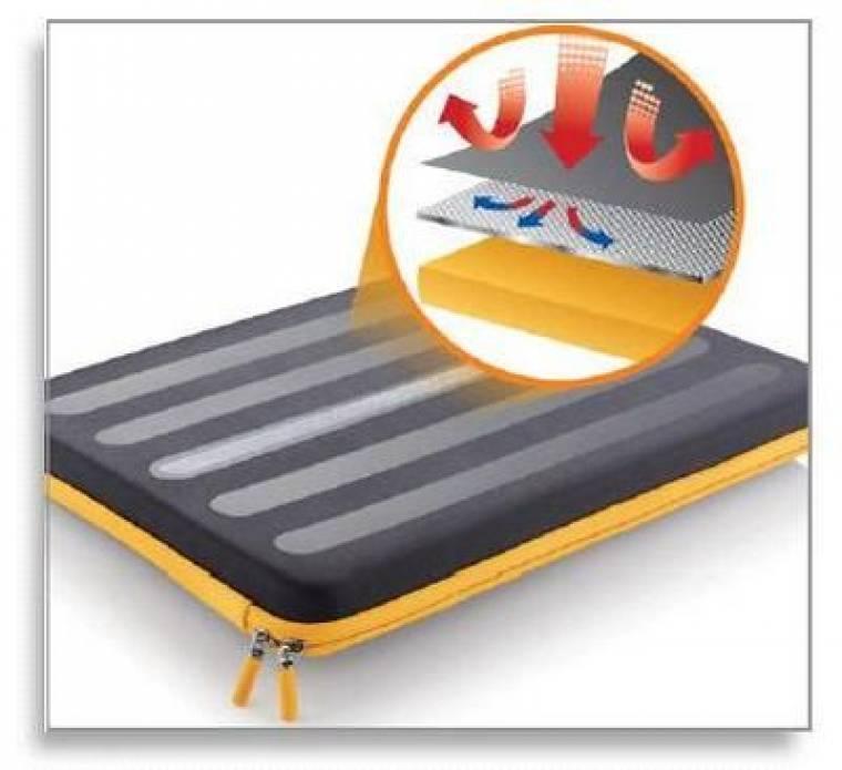 HeatProtect speciális szerkezet