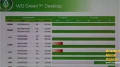 Jönnek az 5 terabájtos HDD-k kép