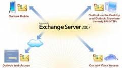 Mellesleg letölthető az Exchange 2007 SP3 kép