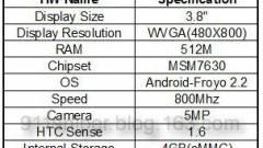 Három újabb HTC okostelefon a láthatáron kép