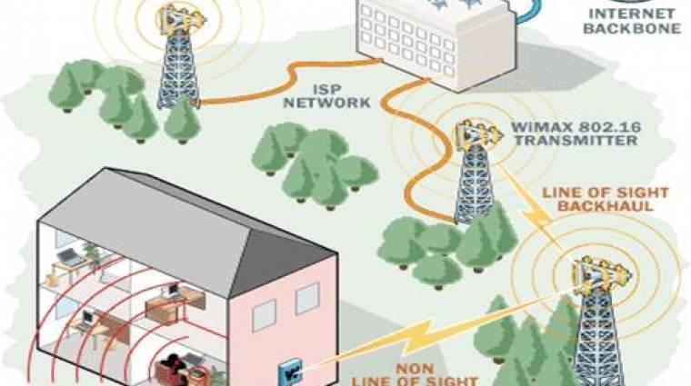 Gigabites adatátvitelre is alkalmas a WiMAX 2 kép
