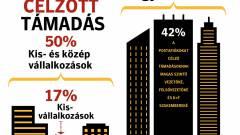 Igazi zombimetropolis Budapest és Szeged kép