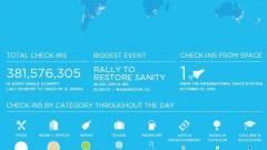 Infografika: a Foursquare diadalmas éve kép