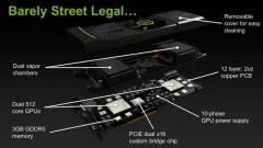 Csúszik a GeForce GTX 590 megjelenése kép