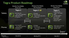Ősszel jöhet a négymagos NVIDIA Tegra kép