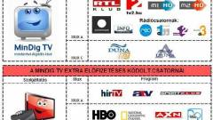 Budapesti DVB-T jelerősség emelés mától! kép