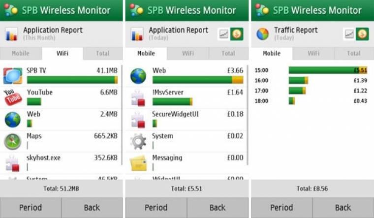 SPB Wireless Monitor for Symbian