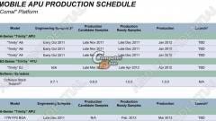 2012-ben kezdődik az AMD Trinity APU-k gyártása kép