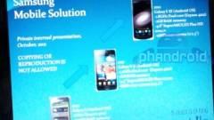 Kiszivárgott dián a Galaxy S III kép