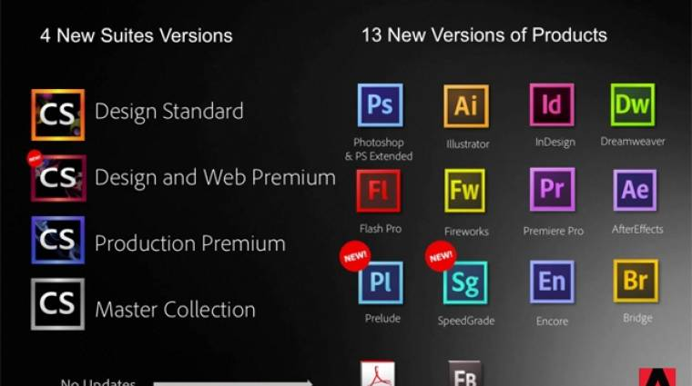 Elérhető az Adobe Creative Suite 6 család kép