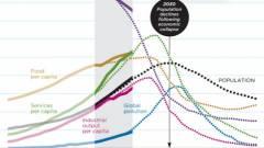 2030-ra omlik össze a világ gazdasága kép