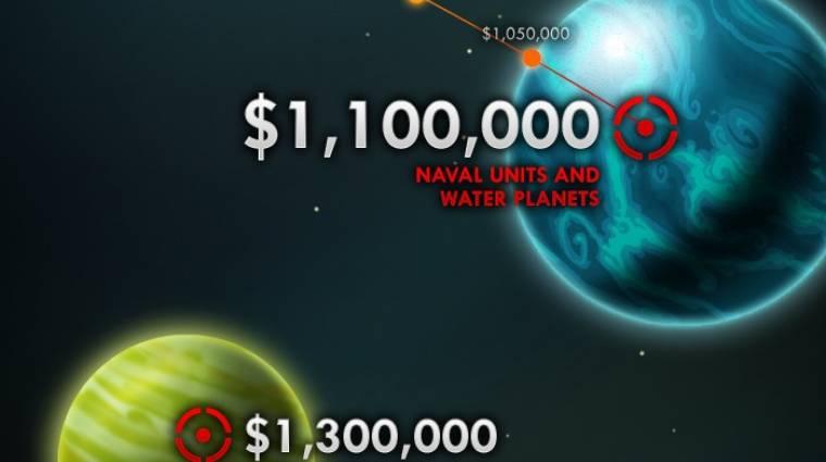 Planetary Annihilation - Beteljesül a rajongók álma bevezetőkép