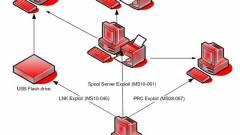 Megvan a legrégebbi Stuxnet kép