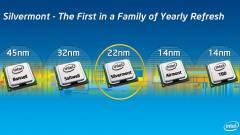 Atommá válik a Pentium és Celeron kép