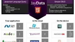Redmondban tarol a magyar JayStack Technologies kép