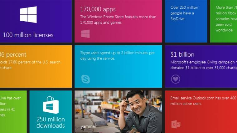Trendin villog a Microsoft kép