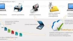 Magyar technológiai start-up: papírszámlából elektronikus adat automatikusan kép