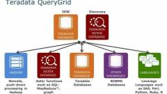 Data Fabric Enabled by Teradata QueryGrid Orchestrates the Analytical Ecosystem kép