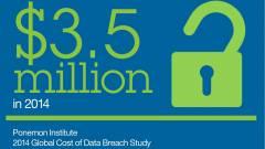 Analitikus adatvédelem az IBM-től kép
