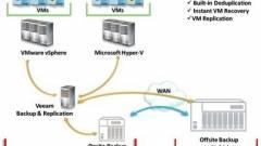 Virtualizációs technológiákkal dolgozik a QNAP kép