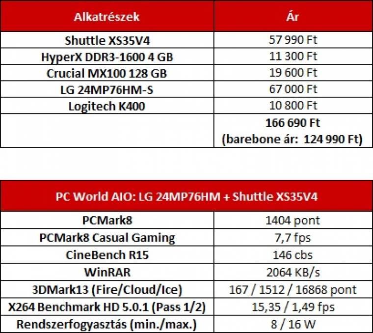 XFX Radeon RX 570 RS Az alumínium ház XFX egyedi kialakítása.