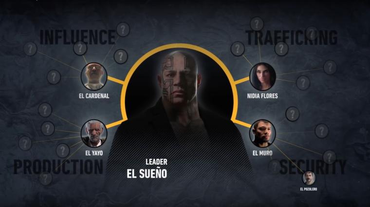 Tom Clancy's Ghost Recon: Wildlands - a Kartellről nem csak annyit tudunk meg, hogy ők a gonoszok bevezetőkép