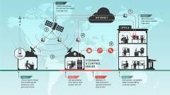 Műholdak a hackerek új csodafegyverei kép