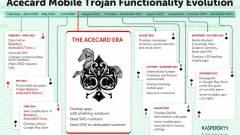 50 banki és más androidos app használói nagy veszélyben kép