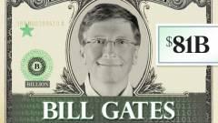Bill Gates megmondja, hogyan élhetünk meg napi két dollárból kép