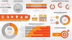 Tovább növekszik a hazai online kiskereskedelem kép
