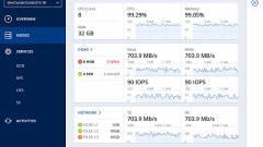 Acronis Storage szoftvervezérelt tárolóplatform szolgáltatóknak és vállalatoknak kép