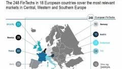 FinTech cégek a bankpiacon kép