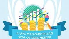 Jó hírek a UPC Magyarországtól kép